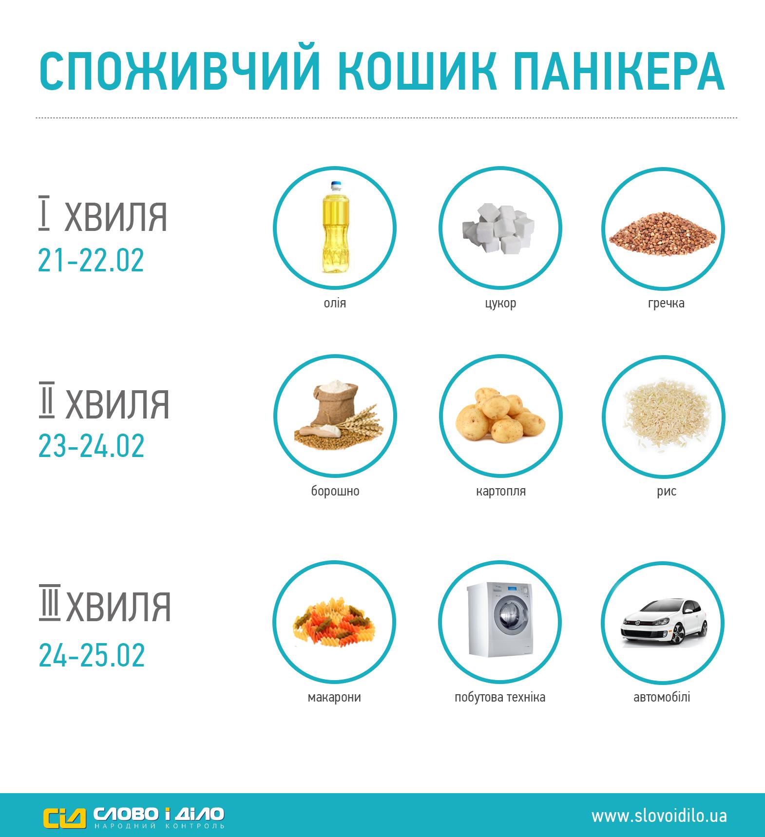 http://www.slovoidilo.ua/uploads/news/0c032eabfcc6838a033155ef894eedb7.png
